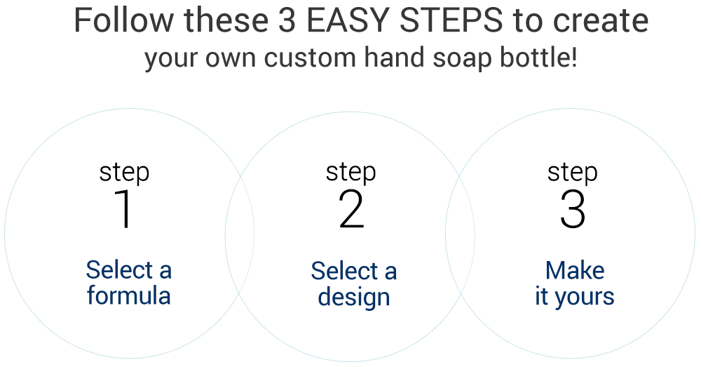 How to create your own custom hand soap bottle